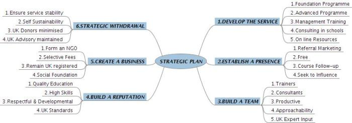 strategic-plan
