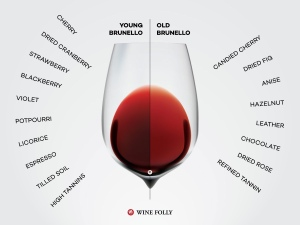 Brunello di Montalcino aromas and flavours