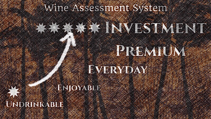 Ascending scale for assessment of wines tasted