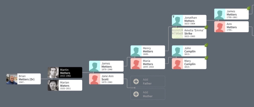 Ancestry, family tree