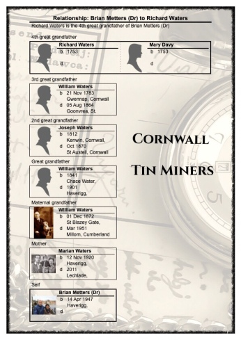 Cornwall ancestry